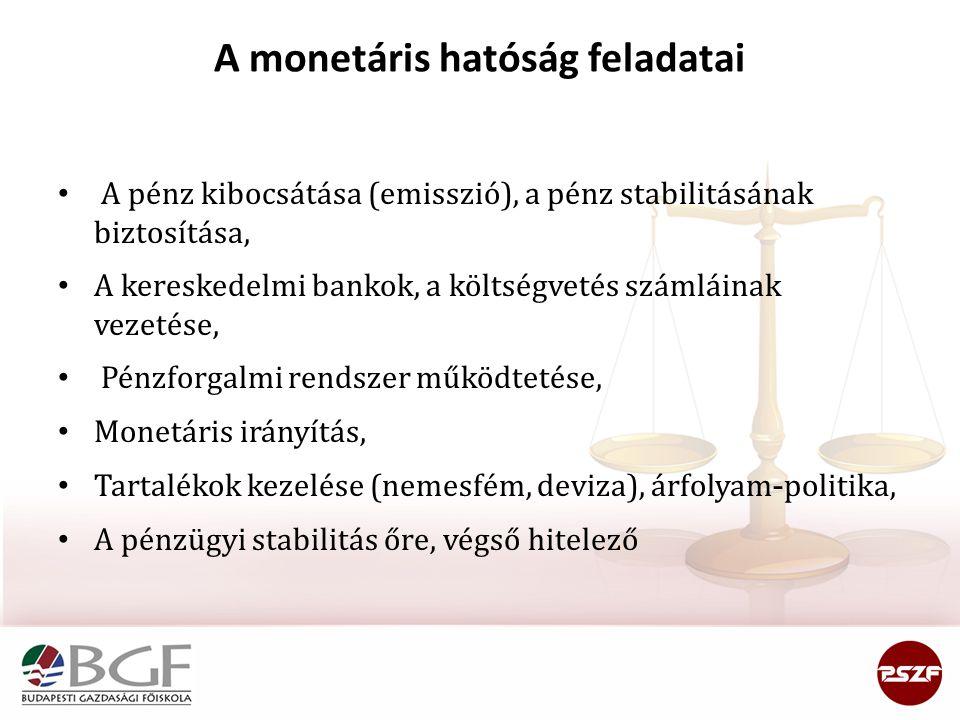 A monetáris hatóság feladatai