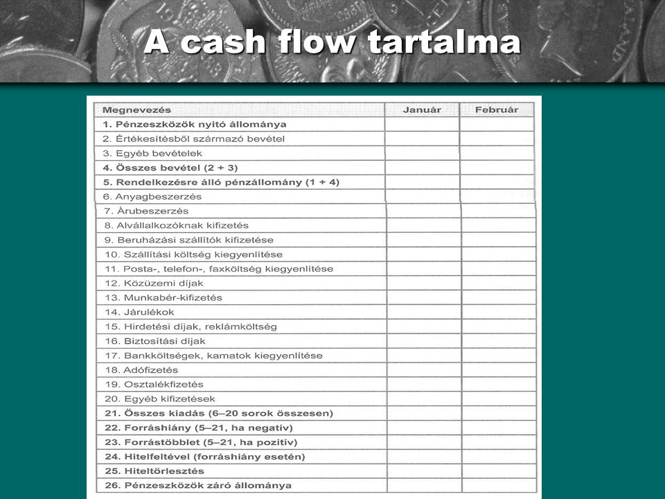 A cash flow tartalma