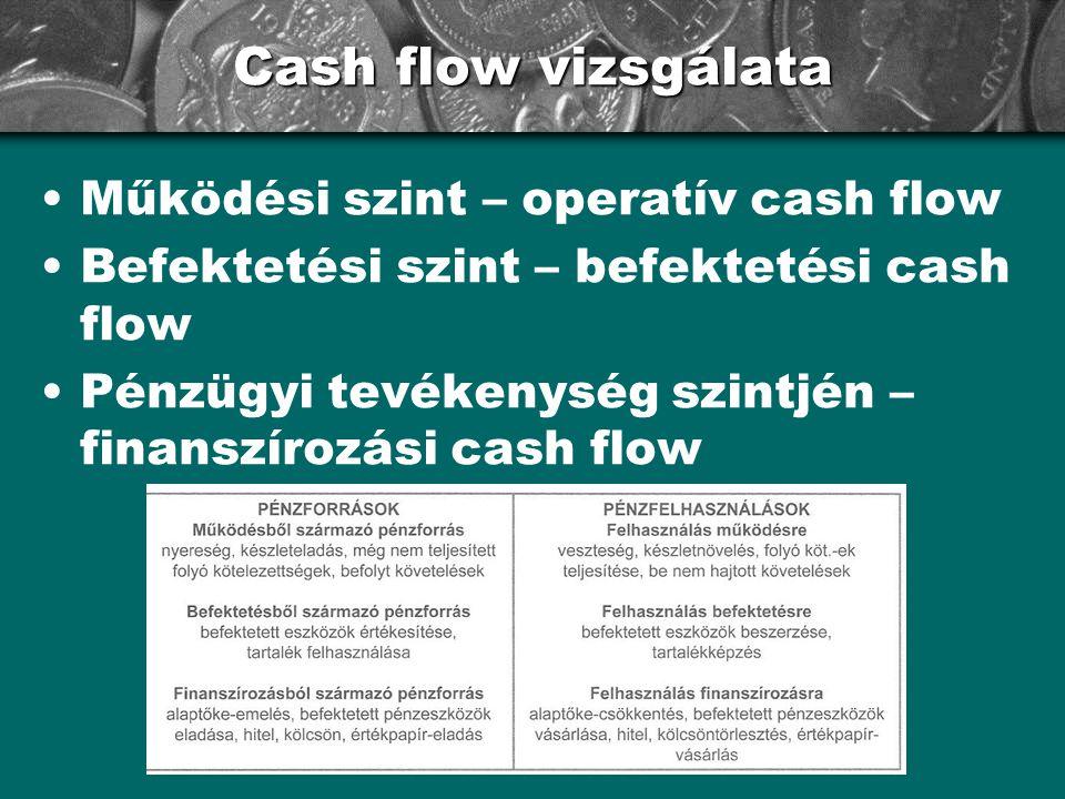 Cash flow vizsgálata Működési szint – operatív cash flow