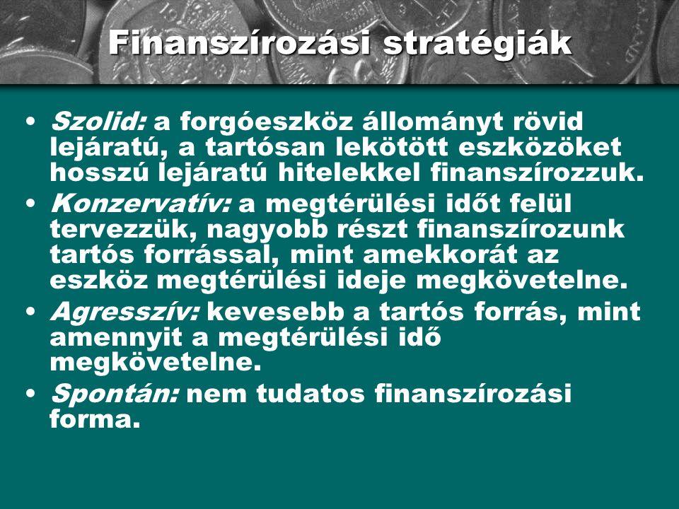 Finanszírozási stratégiák