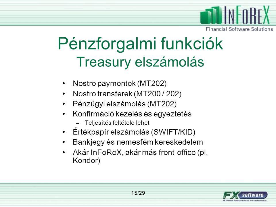 Pénzforgalmi funkciók Treasury elszámolás