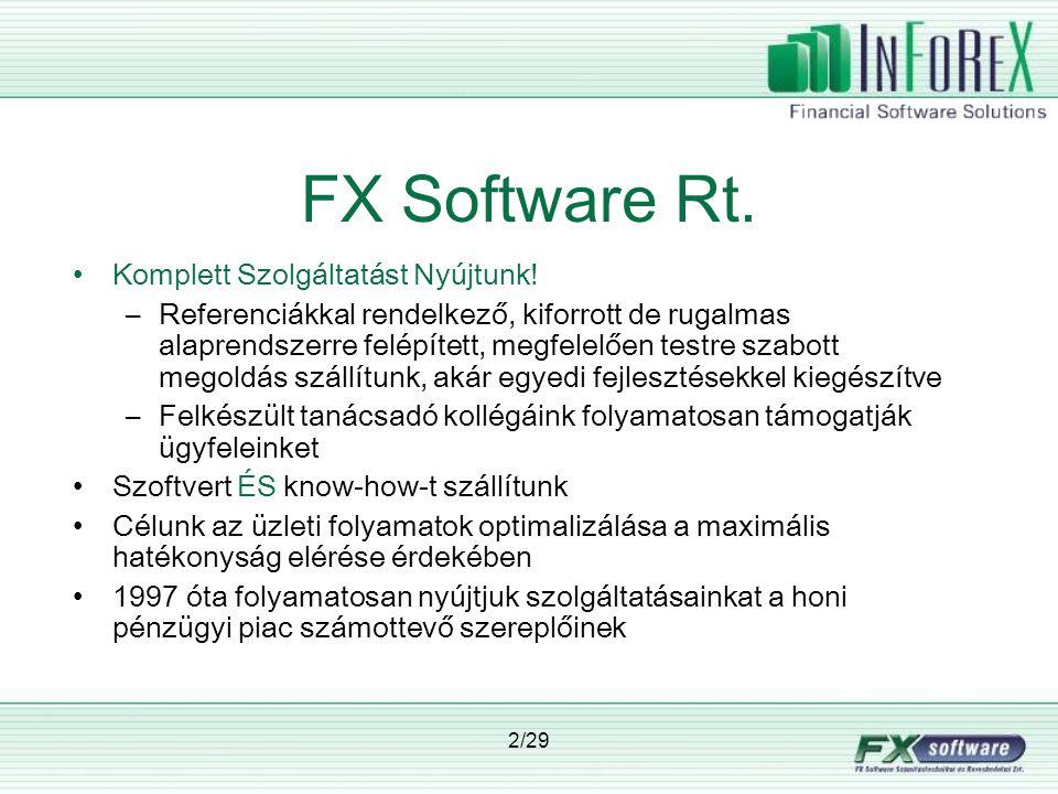 FX Software Rt. Komplett Szolgáltatást Nyújtunk!
