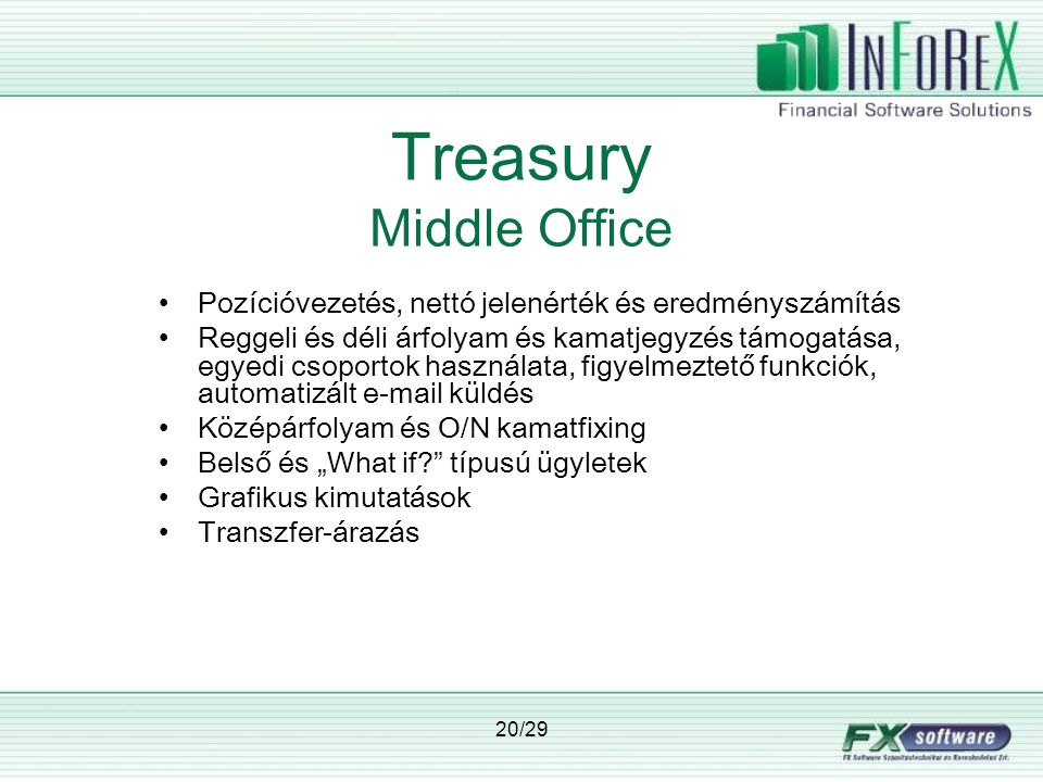 Treasury Middle Office