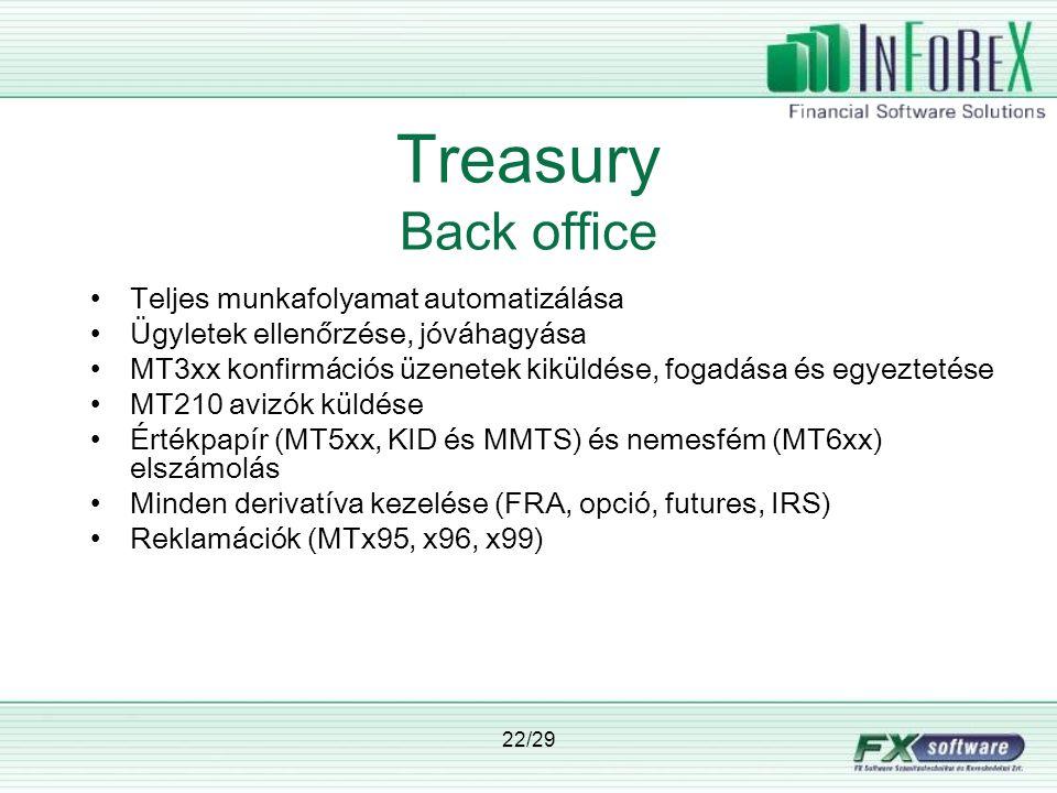 Treasury Back office Teljes munkafolyamat automatizálása
