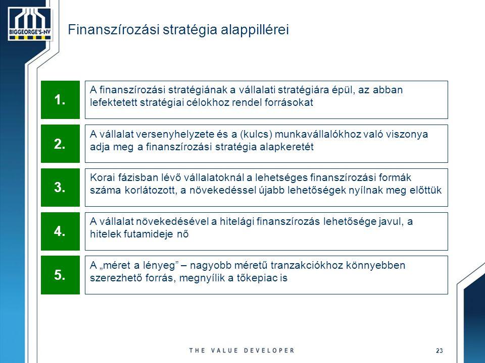 Finanszírozási stratégia alappillérei