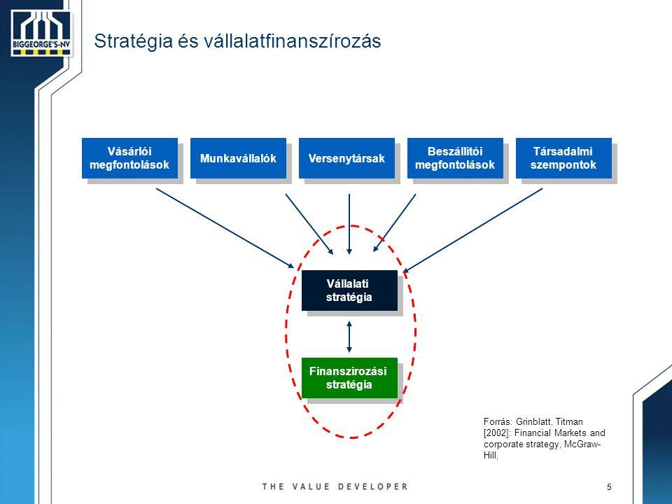 Stratégia és vállalatfinanszírozás