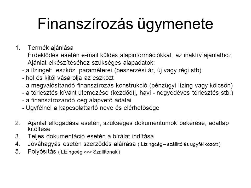 Finanszírozás ügymenete