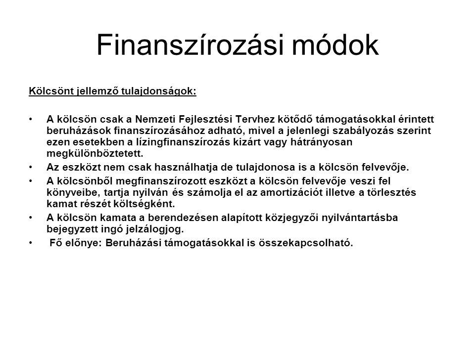 Finanszírozási módok Kölcsönt jellemző tulajdonságok: