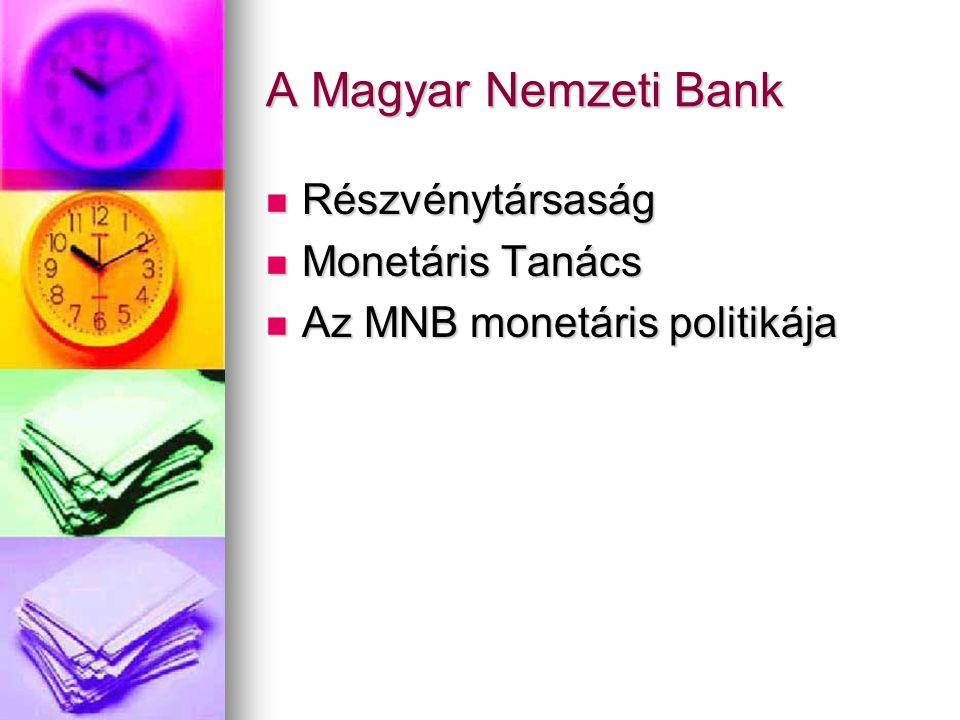 A Magyar Nemzeti Bank Részvénytársaság Monetáris Tanács