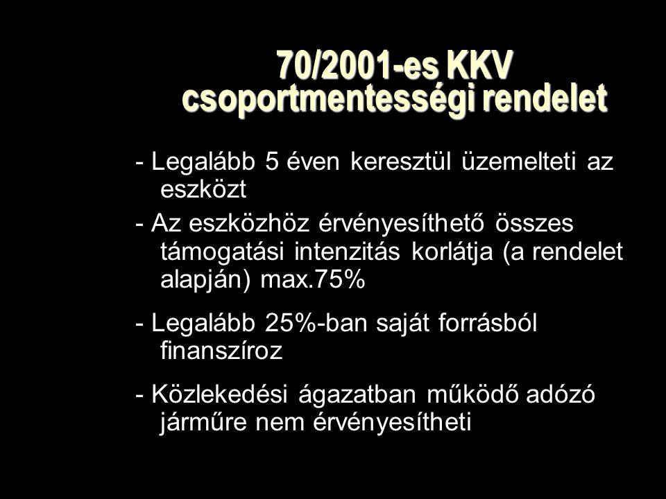 70/2001-es KKV csoportmentességi rendelet