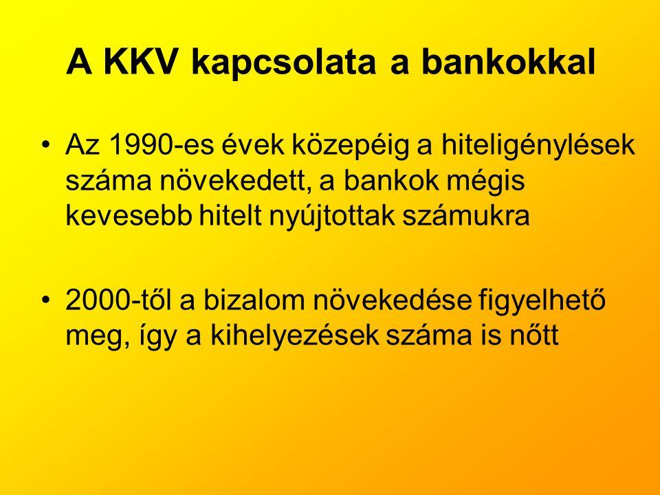 A KKV kapcsolata a bankokkal