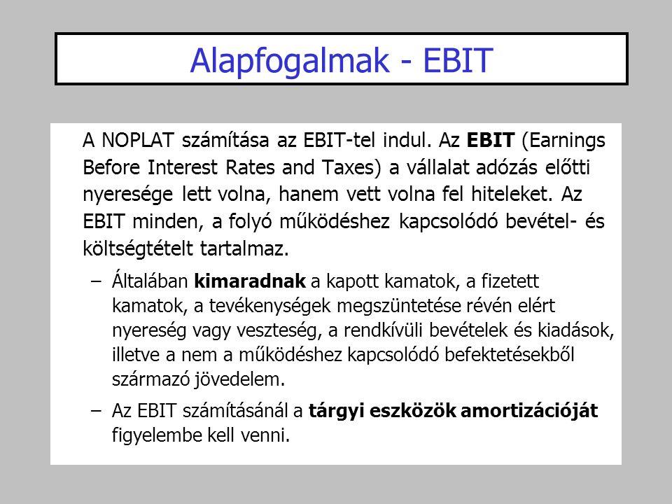Alapfogalmak - EBIT