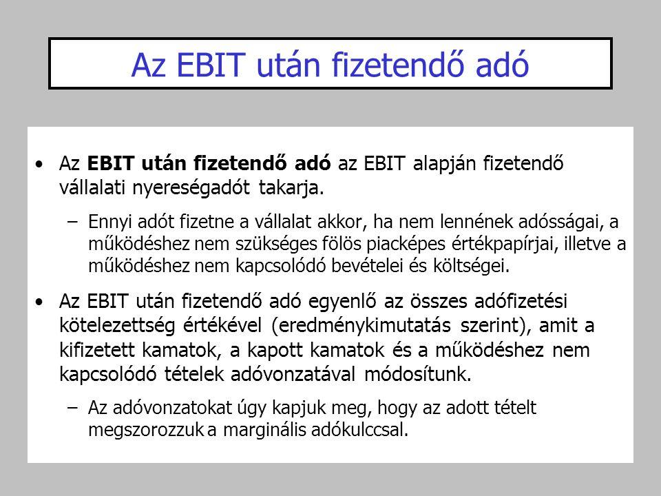 Az EBIT után fizetendő adó