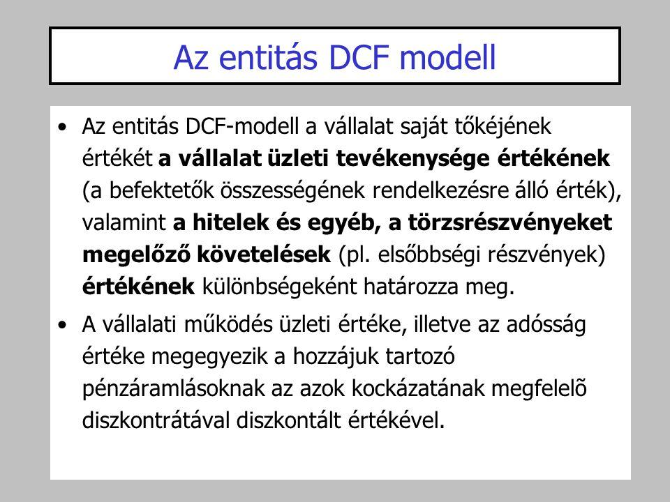 Az entitás DCF modell