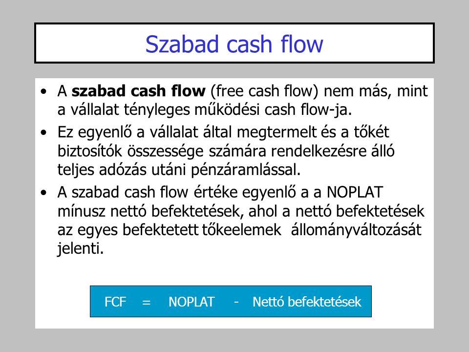 Szabad cash flow A szabad cash flow (free cash flow) nem más, mint a vállalat tényleges működési cash flow-ja.