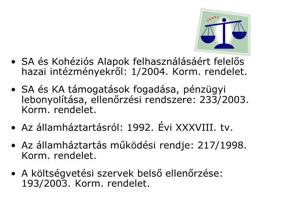 SA és Kohéziós Alapok felhasználásáért felelős hazai intézményekről: 1/2004. Korm. rendelet.