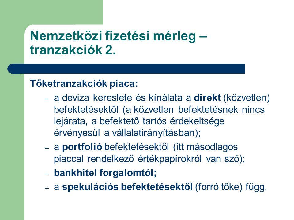 Nemzetközi fizetési mérleg – tranzakciók 2.