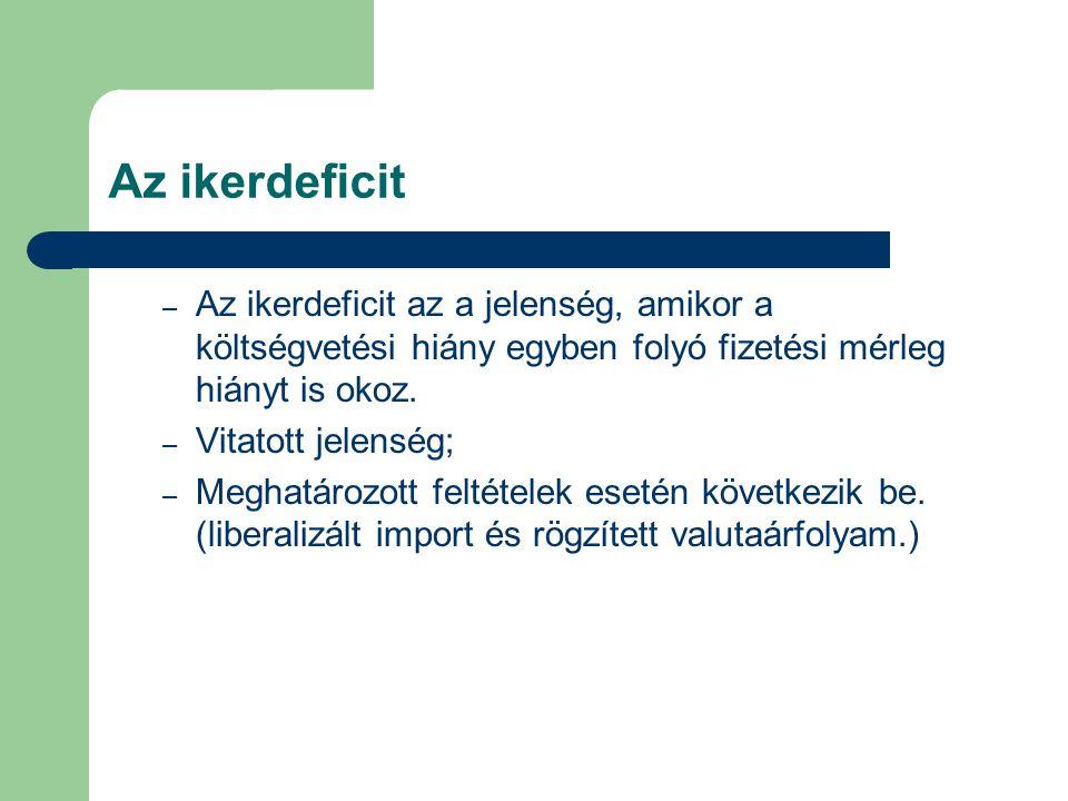 Az ikerdeficit Az ikerdeficit az a jelenség, amikor a költségvetési hiány egyben folyó fizetési mérleg hiányt is okoz.