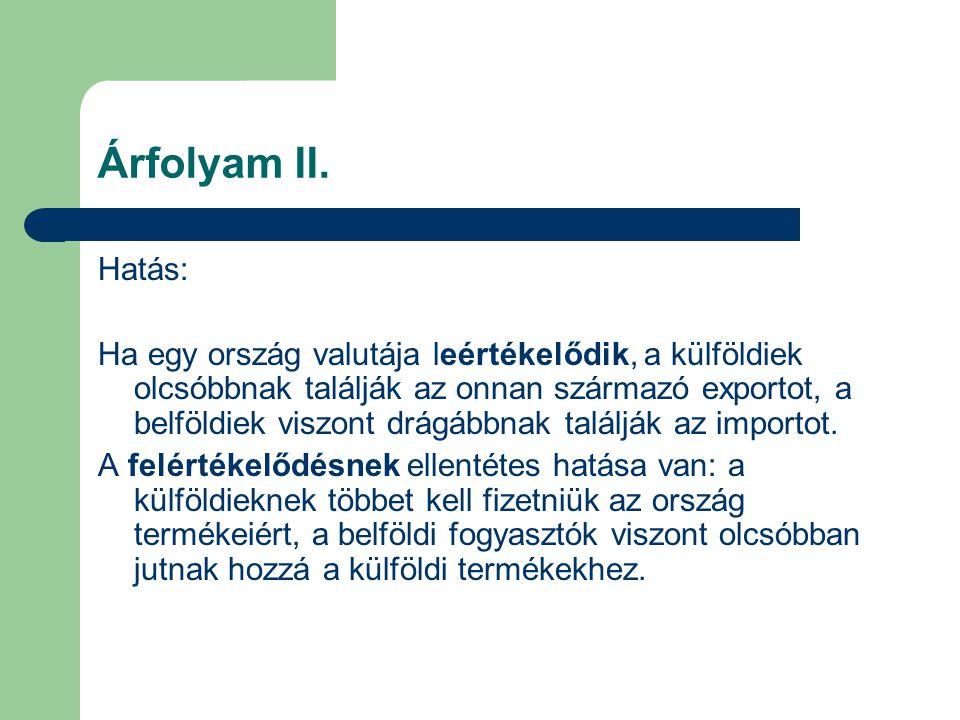 Árfolyam II. Hatás: