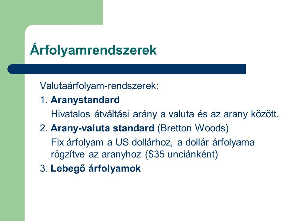 Árfolyamrendszerek Valutaárfolyam-rendszerek: 1. Aranystandard