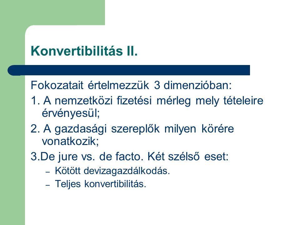 Konvertibilitás II. Fokozatait értelmezzük 3 dimenzióban: