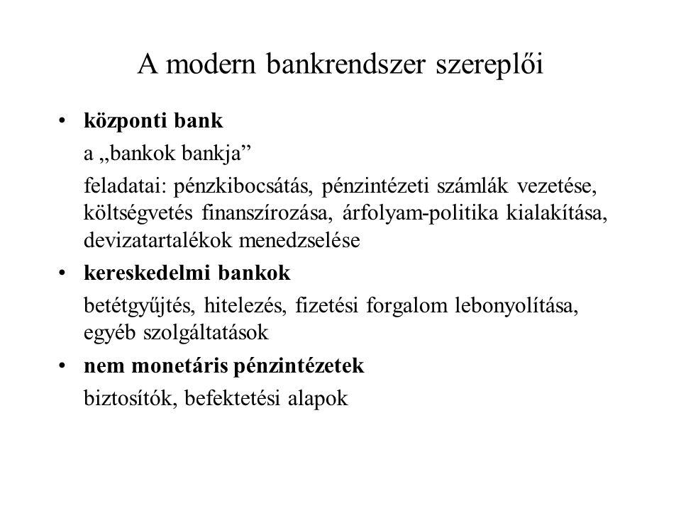 A modern bankrendszer szereplői