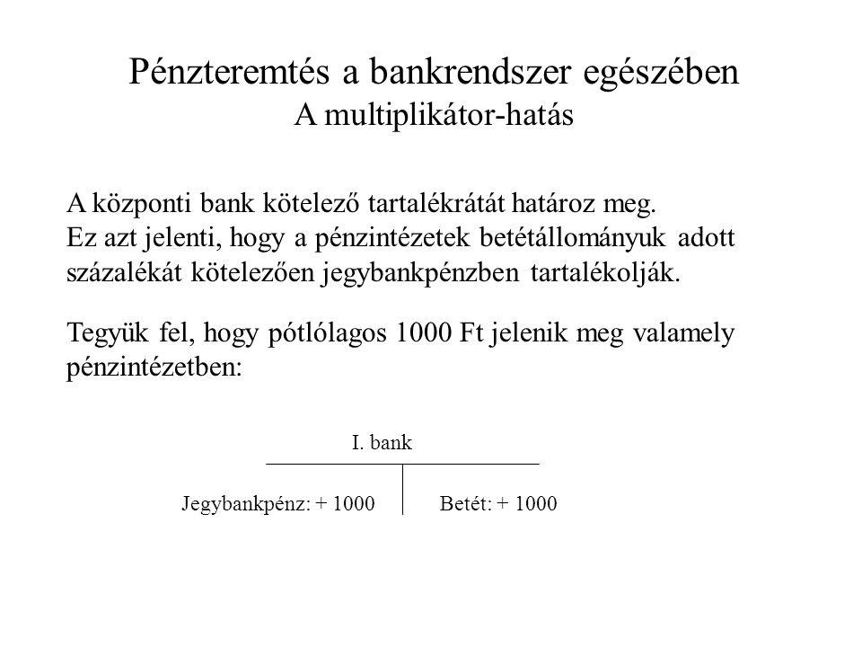 Pénzteremtés a bankrendszer egészében
