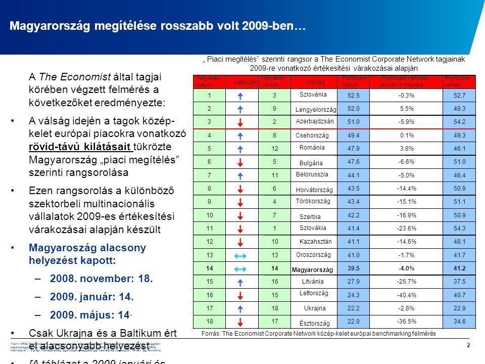 Magyarország megítélése rosszabb volt 2009-ben…