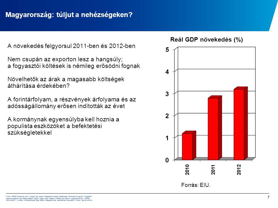 Magyarország: túljut a nehézségeken
