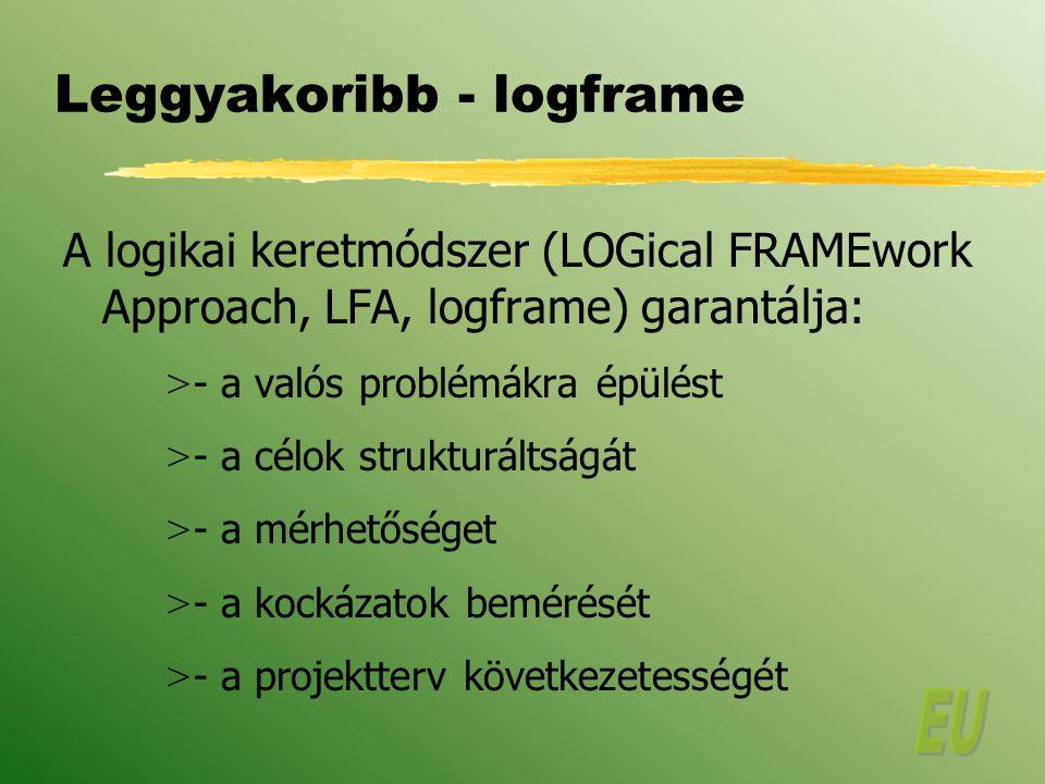 Leggyakoribb - logframe