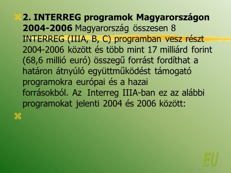 2. INTERREG programok Magyarországon 2004-2006 Magyarország összesen 8 INTERREG (IIIA, B, C) programban vesz részt 2004-2006 között és több mint 17 milliárd forint (68,6 millió euró) összegű forrást fordíthat a határon átnyúló együttműködést támogató programokra európai és a hazai forrásokból. Az Interreg IIIA-ban ez az alábbi programokat jelenti 2004 és 2006 között: