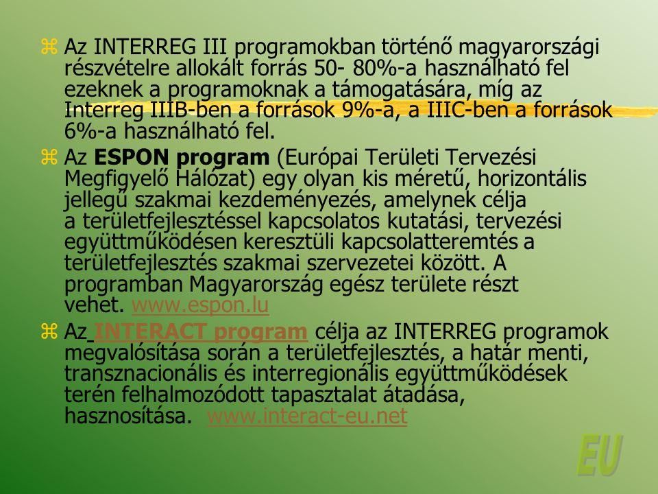 Az INTERREG III programokban történő magyarországi részvételre allokált forrás 50- 80%-a használható fel ezeknek a programoknak a támogatására, míg az Interreg IIIB-ben a források 9%-a, a IIIC-ben a források 6%-a használható fel.