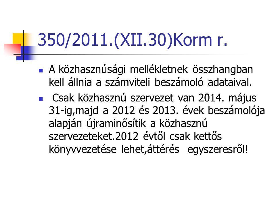 350/2011.(XII.30)Korm r. A közhasznúsági mellékletnek összhangban kell állnia a számviteli beszámoló adataival.