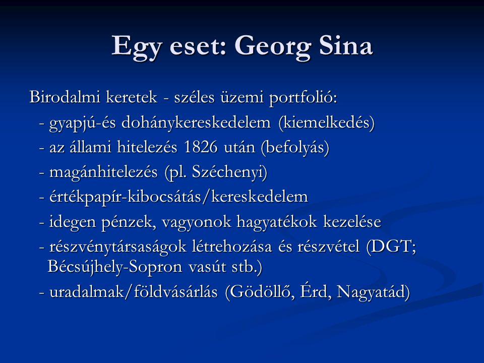 Egy eset: Georg Sina Birodalmi keretek - széles üzemi portfolió: