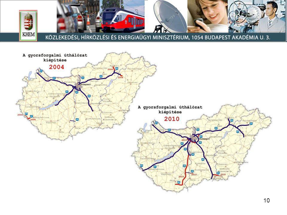 A gyorsforgalmi úthálózat fejlesztési dinamikája 2004-től lódult meg igazán.