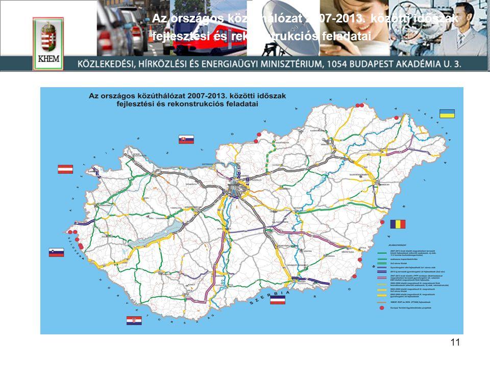 Az országos közúthálózat 2007-2013. közötti időszak