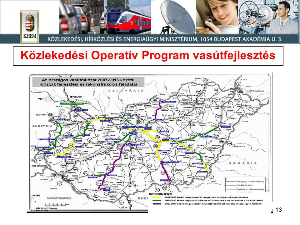 Közlekedési Operatív Program vasútfejlesztés