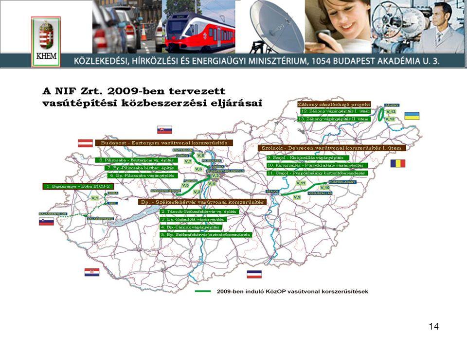 … és vessünk egy pillantást az ideén induló vasúti beruházásokra.