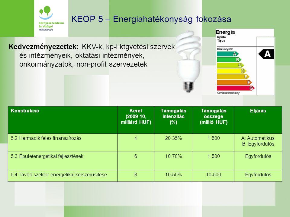 KEOP 5 – Energiahatékonyság fokozása