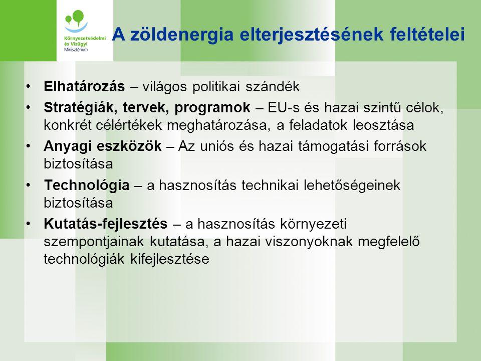 A zöldenergia elterjesztésének feltételei