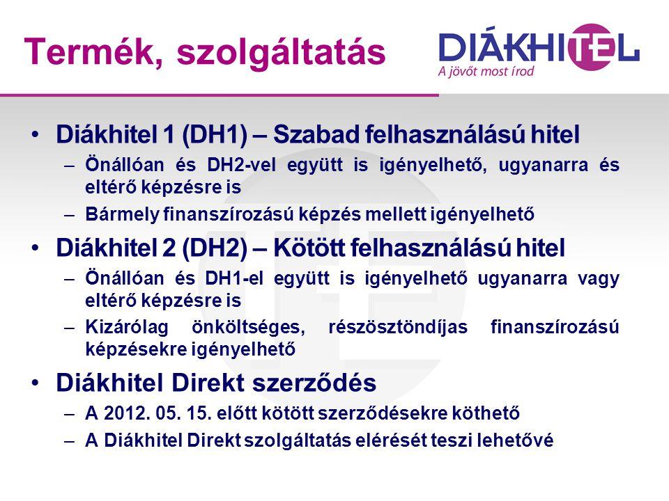 Termék, szolgáltatás Diákhitel 1 (DH1) – Szabad felhasználású hitel