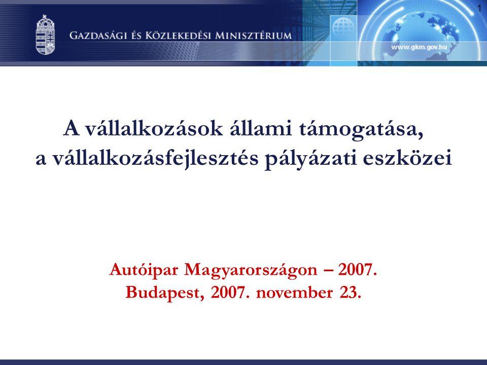 Autóipar Magyarországon – 2007.