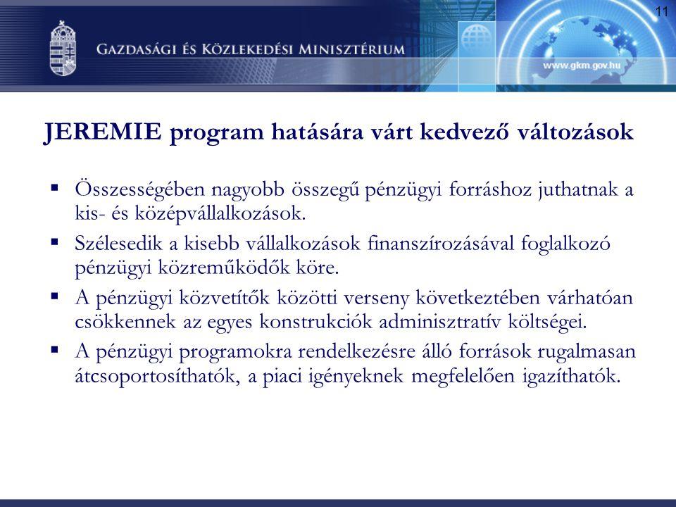 JEREMIE program hatására várt kedvező változások