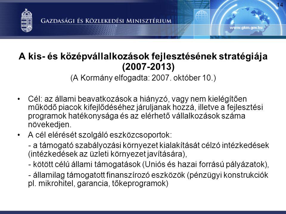 A kis- és középvállalkozások fejlesztésének stratégiája (2007-2013)