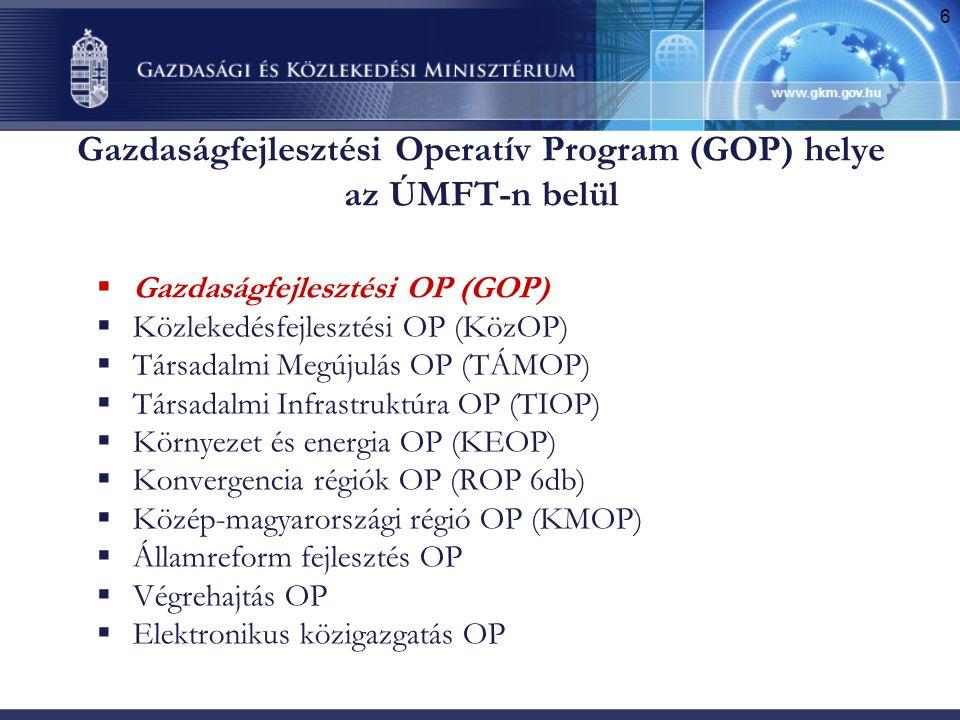 Gazdaságfejlesztési Operatív Program (GOP) helye az ÚMFT-n belül
