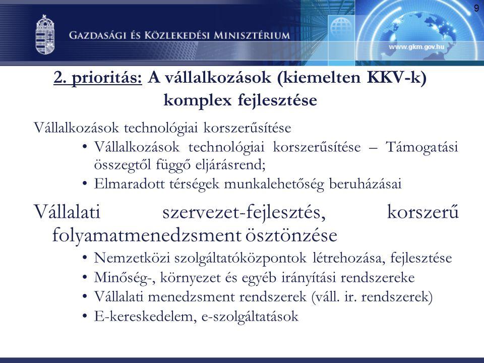 2. prioritás: A vállalkozások (kiemelten KKV-k) komplex fejlesztése