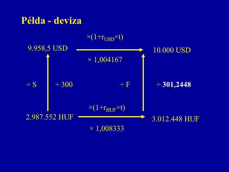 Példa - deviza ×(1+rUSD×t) 9.958,5 USD 10.000 USD × 1,004167 ÷ S ÷ 300