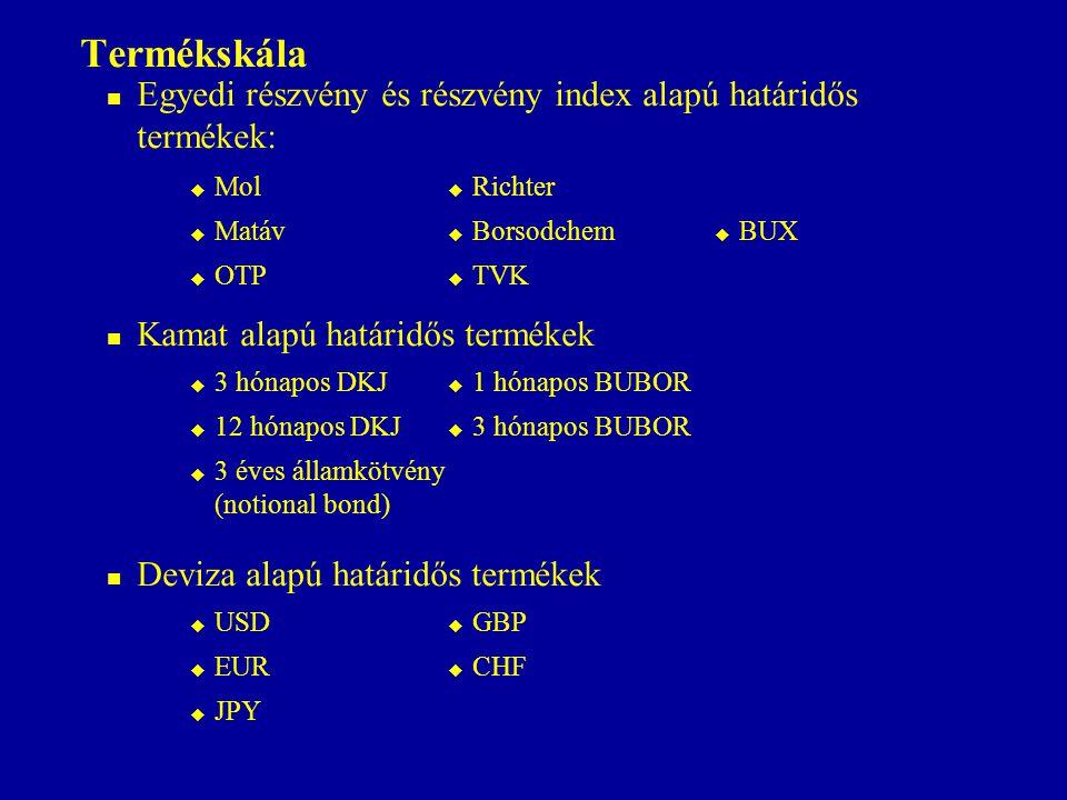 Termékskála Egyedi részvény és részvény index alapú határidős termékek: Mol. Matáv. OTP. Richter.