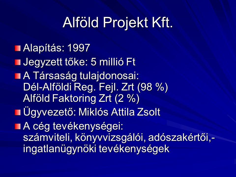 Alföld Projekt Kft. Alapítás: 1997 Jegyzett tőke: 5 millió Ft