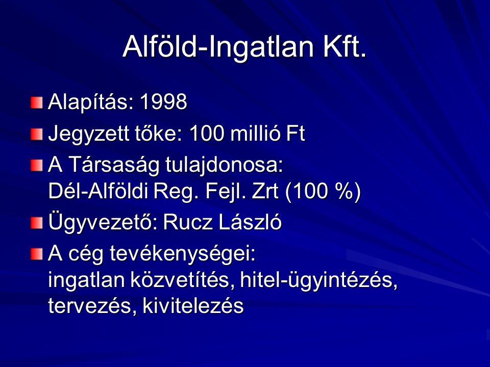 Alföld-Ingatlan Kft. Alapítás: 1998 Jegyzett tőke: 100 millió Ft